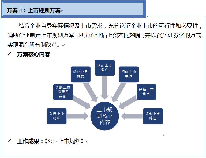 上市规划方案.png