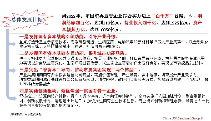 南京市国资总体发展目标