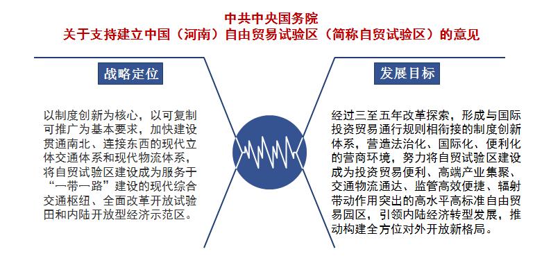 中共中央国务院关于坚持建立中国(河南)自由贸易试验区(简称自贸试验区)的意见