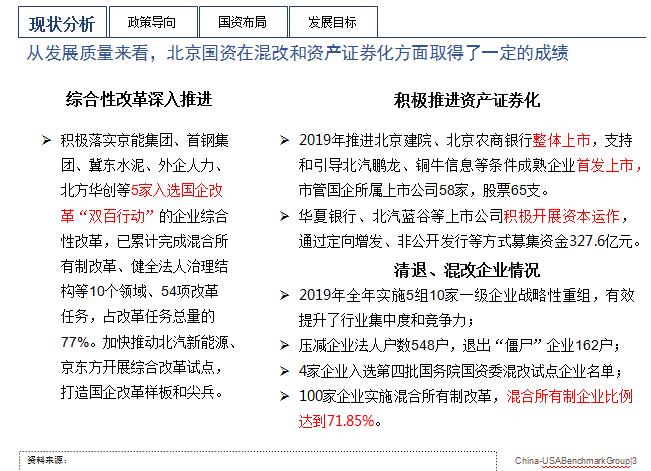 从发展质量看,北京市国资在混改和资产证券化方面取得了一定的成绩
