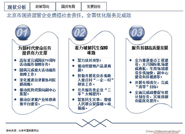 北京市国资监管企业勇担社会责任,全面优化服务见成效