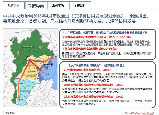 政策导向:中共中央政治局2015年4月审议通过《京津冀协同发展规划纲要》,纲要指出:要疏散北京非首都功能,产业结构升级创新驱动发展,京津冀协同发展。