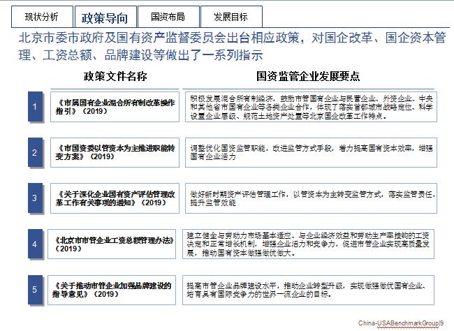 北京市委政府及国有资产家督委员会出台相应政策,对国企改革、国企资本管理、工资总额、品牌建设等做出了一系列批示。