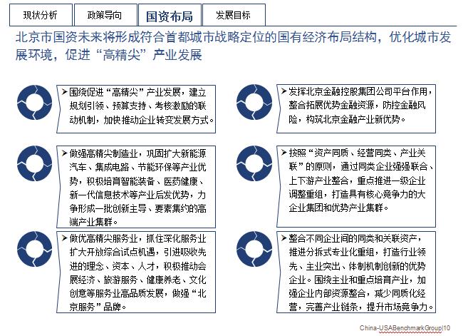"""北京市国资布局:北京市国资未来将形成符合首都城市战略定位的国有经济布局结构,优化城市发展环境,促进""""高精尖""""产业发展"""