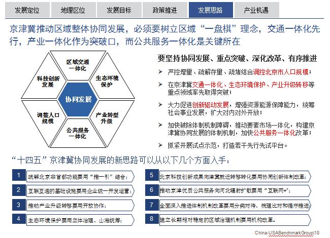 """京津冀一体化发展思路:京津冀推动区域整体协同发展,必须要树立区域""""一盘棋""""理念,交通一体化先行,产业一体化作为突破口,公共服务一体化是关键所在。"""