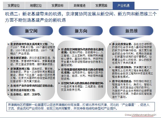 产业机遇二:新基建带来新机遇:京津冀协同发展从新空间、新方向和新思维三个方面不断创造基建产业的新机遇