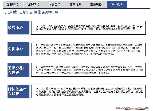 北京城市功能定位带来的机遇