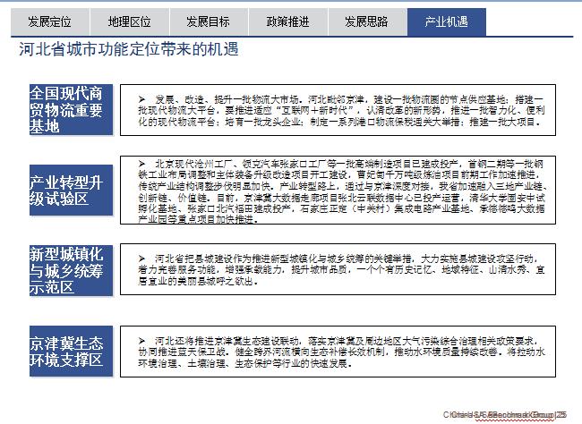 河北省城市功能定位带来的机遇