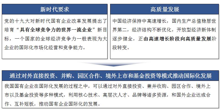 国有企业国际化面临的机遇和发展路径分析