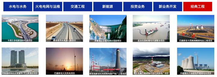 海外直接投资案例:中国电建集团国际工程有限公司