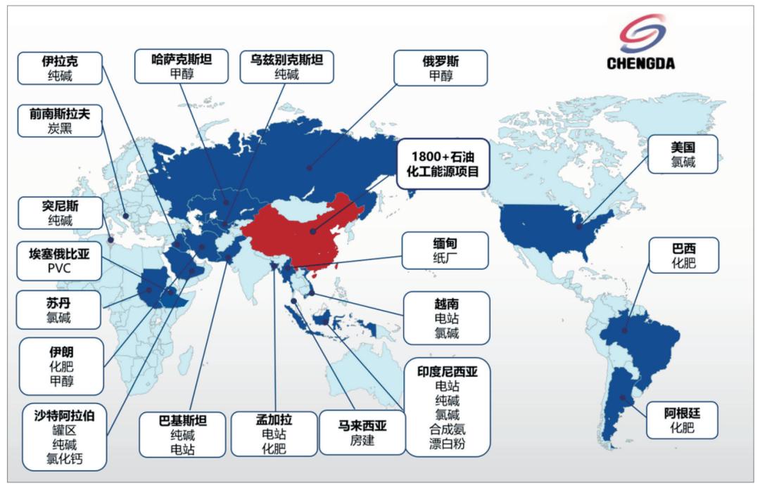 中国成达国际化历程
